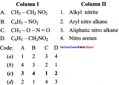 Samacheer Kalvi 12th Chemistry Solutions Chapter 13 Organic Nitrogen Compounds-244