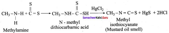 Samacheer Kalvi 12th Chemistry Solutions Chapter 13 Organic Nitrogen Compounds-54
