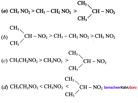 Samacheer Kalvi 12th Chemistry Solutions Chapter 13 Organic Nitrogen Compounds-205