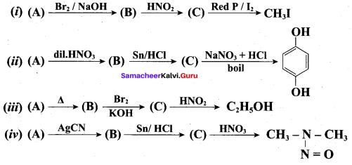 Samacheer Kalvi 12th Chemistry Solutions Chapter 13 Organic Nitrogen Compounds-191