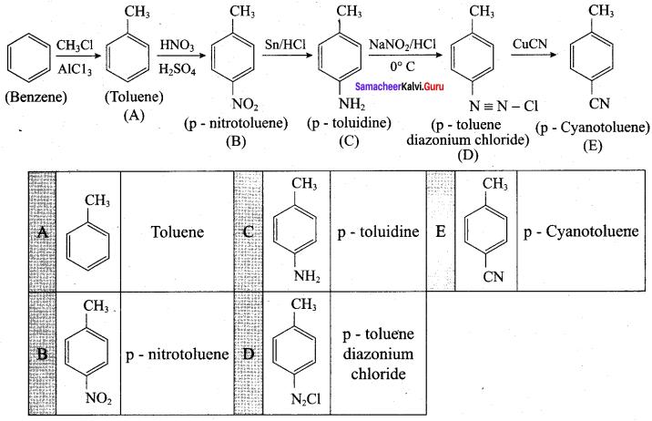 Samacheer Kalvi 12th Chemistry Solutions Chapter 13 Organic Nitrogen Compounds-87