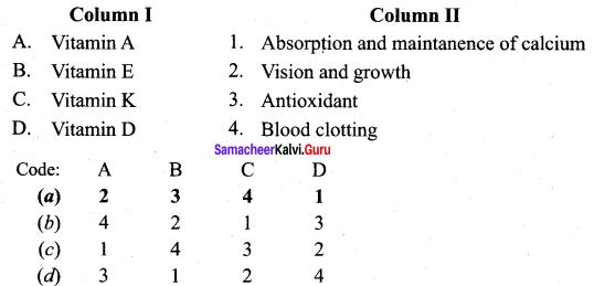 Samacheer Kalvi 12th Chemistry Solutions Chapter 14 Biomolecules-28
