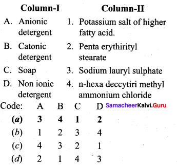 Samacheer Kalvi 12th Chemistry Solutions Chapter 15 Chemistry in Everyday Life-64