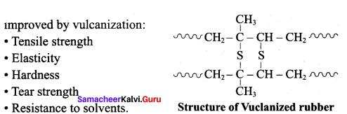 Samacheer Kalvi 12th Chemistry Solutions Chapter 15 Chemistry in Everyday Life-11