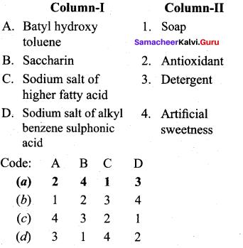 Samacheer Kalvi 12th Chemistry Solutions Chapter 15 Chemistry in Everyday Life-23