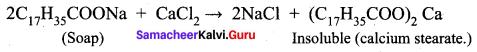 Samacheer Kalvi 12th Chemistry Solutions Chapter 15 Chemistry in Everyday Life-5