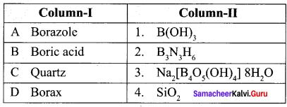 12th Chemistry Samacheer Kalvi Solutions Chapter 2 P-Block Elements - I