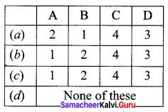 Samacheer Kalvi 12th Chemistry Solutions Chapter 2 P-Block Elements - I