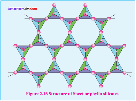 Samacheer Kalvi 12th Chemistry Solutions Chapter 2 p-Block Elements - I img-67