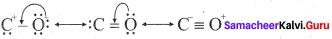 Samacheerkalvi.Guru 12th Chemistry Solutions Chapter 2 P-Block Elements - I