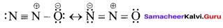 Samacheer Kalvi 12th Chemistry Solutions Chapter 3 P-Block Elements - II