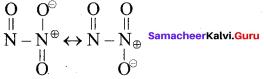 Class 12 Chemistry Samacheer Kalvi Chapter 3 P-Block Elements - II