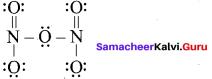 Samacheer Kalvi 12 Chemistry Solutions Chapter 3 P-Block Elements - II