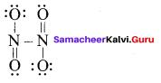 Class 12 Chemistry Chapter 3 Notes Pdf Download P-Block Elements - II Samacheer Kalvi