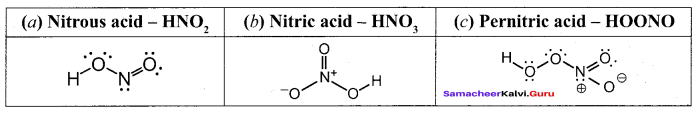 Samacheer Kalvi 12th Chemistry Solutions Chapter 3 p-Block Elements - II img-37