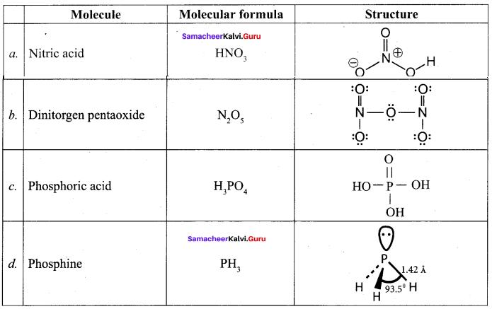 Samacheer Kalvi Guru Class 12 Chemistry Solutions Chapter 3 P-Block Elements - II