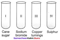 Samacheer Kalvi 12th Chemistry Solutions Chapter 3 p-Block Elements - II img-75