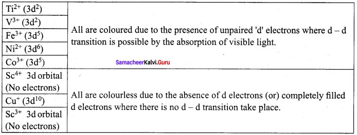Class 12 Chemistry Samacheer Kalvi Solutions Chapter 4 Transition And Inner Transition Elements