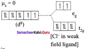 12th Chemistry Samacheer Kalvi Solutions Chapter 5 Coordination Chemistry