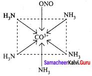 Samacheer Kalvi 12th Chemistry Solutions Chapter 5 Coordination Chemistry-26