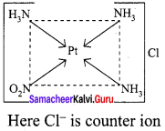 Samacheer Kalvi 12th Chemistry Solutions Chapter 5 Coordination Chemistry-27