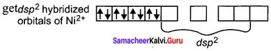 Samacheer Kalvi 12th Chemistry Solutions Chapter 5 Coordination Chemistry-78