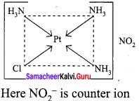 Samacheer Kalvi 12th Chemistry Solutions Chapter 5 Coordination Chemistry-28