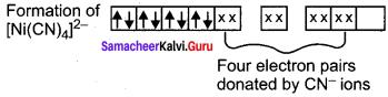 Samacheer Kalvi 12th Chemistry Solutions Chapter 5 Coordination Chemistry-79