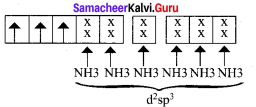 12th Chemistry Evaluate Yourself Answers Chapter 5 Samacheer Kalvi Coordination Chemistry