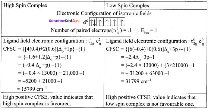 Samacheer Kalvi 12th Chemistry Solutions Chapter 5 Coordination Chemistry-34