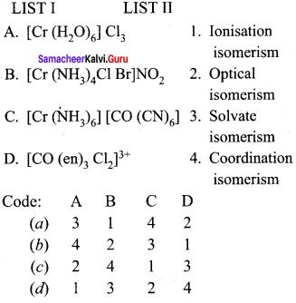 Samacheer Kalvi 12th Chemistry Solutions Chapter 5 Coordination Chemistry-45