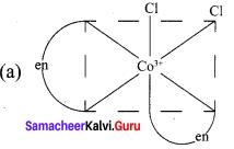 12 Chemistry Evaluate Yourself Answers Samacheer Kalvi Coordination Chemistry
