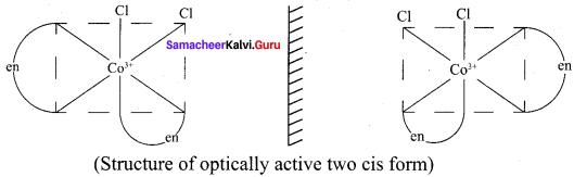 12th Chemistry Chapter 5 Samacheer Kalvi Coordination Chemistry