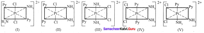 12th Chemistry Book Inside Evaluate Yourself Answers Samacheer Kalvi Coordination Chemistry