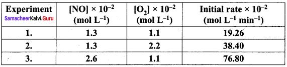 Samacheer Kalvi 12th Chemistry Solutions Chapter 7 Chemical Kinetics-105
