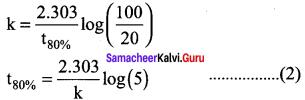 Samacheer Kalvi 12th Chemistry Solutions Chapter 7 Chemical Kinetics-111