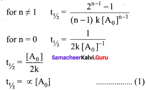 12th Chemistry 7th Lesson Book Back Answers Chemical Kinetics Samacheer Kalvi