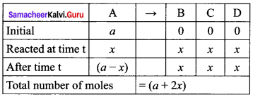 Samacheer Kalvi 12th Chemistry Solutions Chapter 7 Chemical Kinetics-23