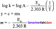 Samacheer Kalvi 12th Chemistry Solutions Chapter 7 Chemical Kinetics-116