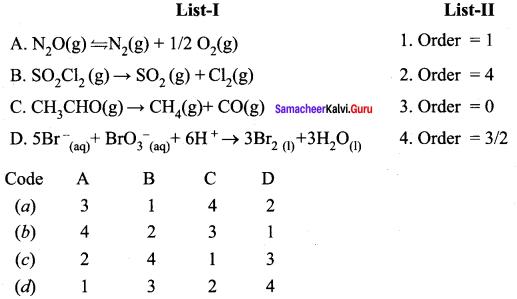 Samacheer Kalvi 12th Chemistry Solutions Chapter 7 Chemical Kinetics-62