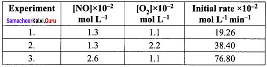 Samacheer Kalvi 12th Chemistry Solutions Chapter 7 Chemical Kinetics-76