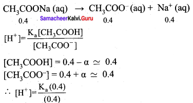 Samacheer Kalvi 12th Chemistry Solutions Chapter 8 Ionic Equilibrium-66