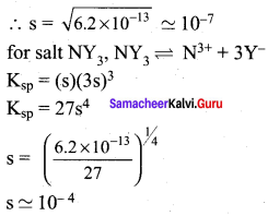 Class 12 Chemistry Chapter 8 Notes Ionic Equilibrium Samacheer Kalvi