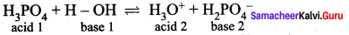 Samacheer Kalvi 12th Chemistry Solutions Chapter 8 Ionic Equilibrium-55