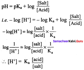 Samacheer Kalvi 12th Chemistry Solutions Chapter 8 Ionic Equilibrium-20