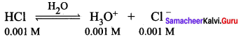 Samacheer Kalvi 12th Chemistry Solutions Chapter 8 Ionic Equilibrium-77