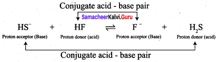 Samacheer Kalvi 12th Chemistry Solutions Chapter 8 Ionic Equilibrium-26