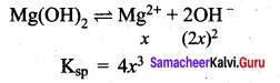 Samacheer Kalvi 12th Chemistry Solutions Chapter 8 Ionic Equilibrium-95