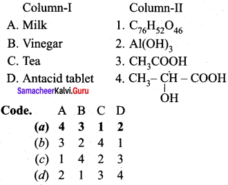 Samacheer Kalvi 12th Chemistry Solutions Chapter 8 Ionic Equilibrium-96