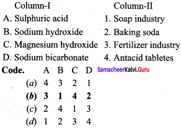 Samacheer Kalvi 12th Chemistry Solutions Chapter 8 Ionic Equilibrium-97